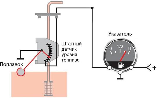 Как датчик топлива как его сделать