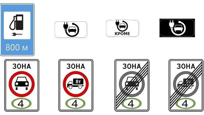 Последние изменения в Правилах дорожного движения