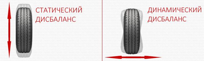 disbalans koles - Правила хранения автомобильных шин