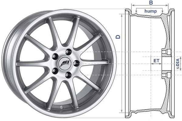 fullsize 1 - Как выбрать диски для автомобиля?