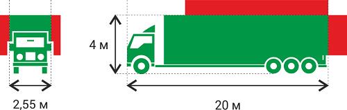 negabarit - Транспортировка негабаритных грузов