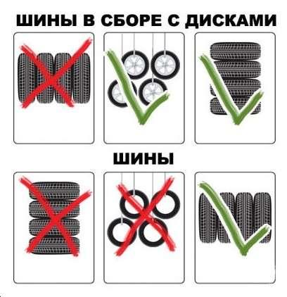hranenie avtomobilnyh shin sovety i rekomendacii1 - Как и где хранить автомобильные шины?