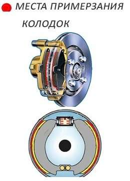 Что делать, если примерзли тормозные колодки на автомобиле?