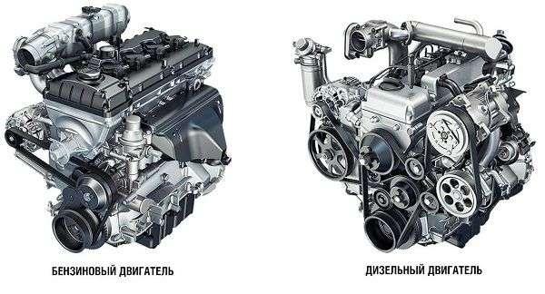 Какой двигатель лучше? Бензиновый или дизельный?