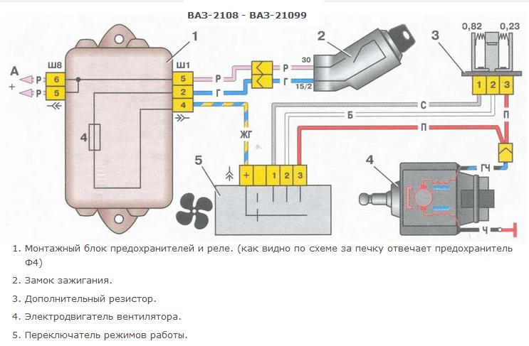 2 печка - Что делать, если перестал включаться вентилятор печки автомобиля?