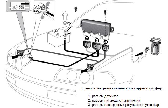 Причины не работающего корректора фар на машине