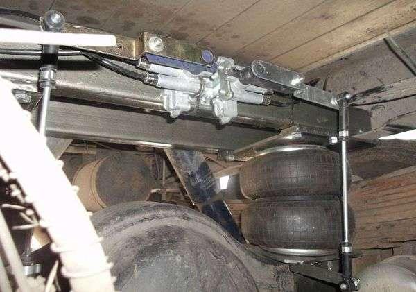 pnevmaticheskaya podveska opt - Что такое пневматическая подвеска в автомобиле?