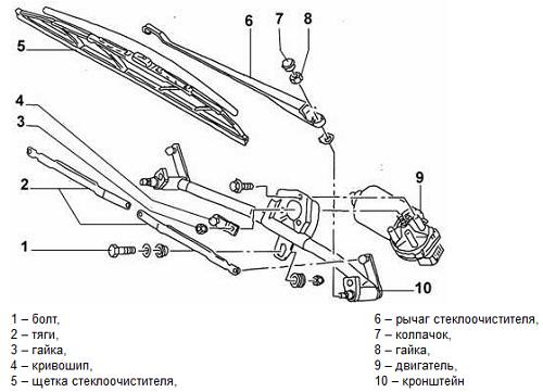 Почему скрипят дворники на автомобиле?