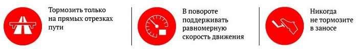 Правила безаварийного вождения автомобиля зимой!