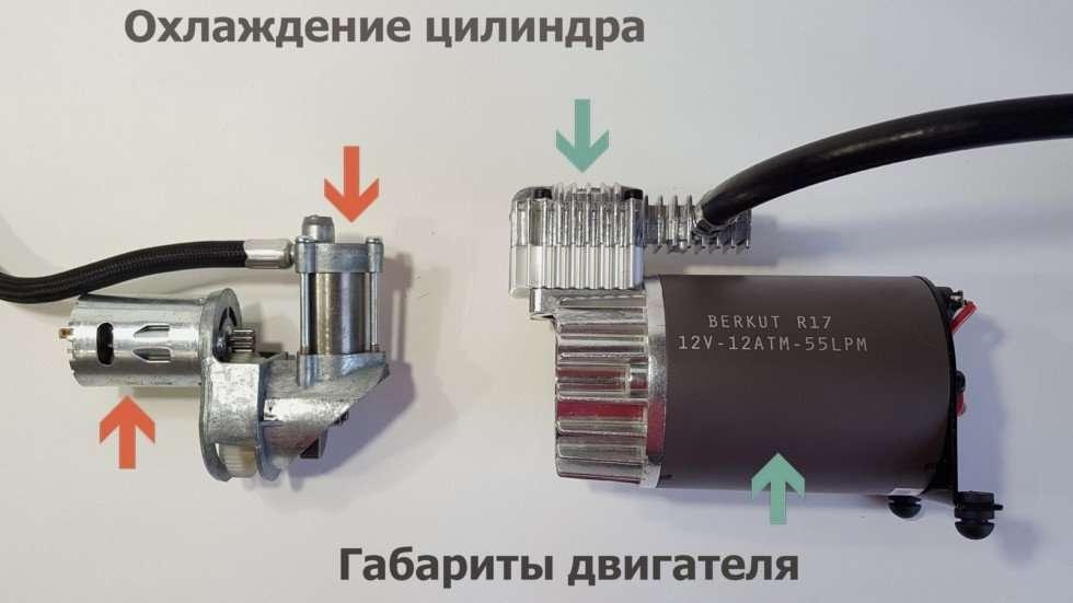 Kompressor Berkut 7 980x0 c default - Какой автокомпрессор выбрать?