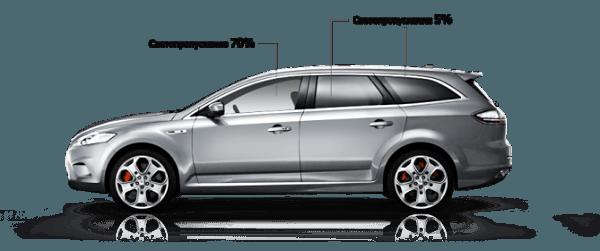 tonirovka avtomobilya - Штраф за тонировку машины в 2018 году