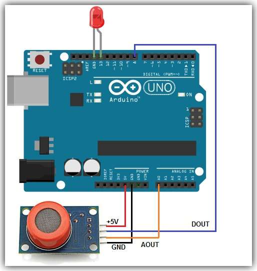 1529996782 mq3 alcohol sensor circuit with arduino - Можно ли обмануть алкотестер?