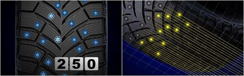 Новые зимние шины Michelin X-Ice North четвертого поколения