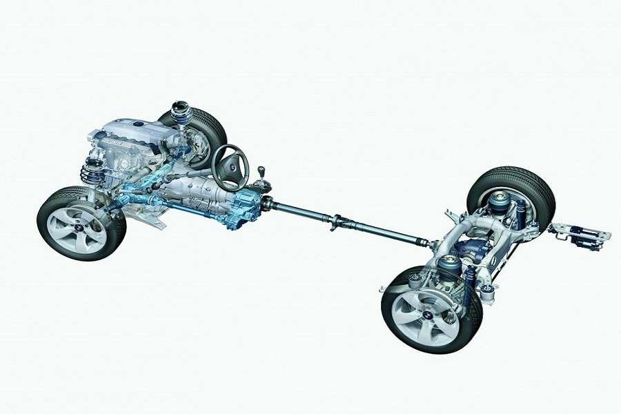 Преимущества и недостатки машин с полным приводом