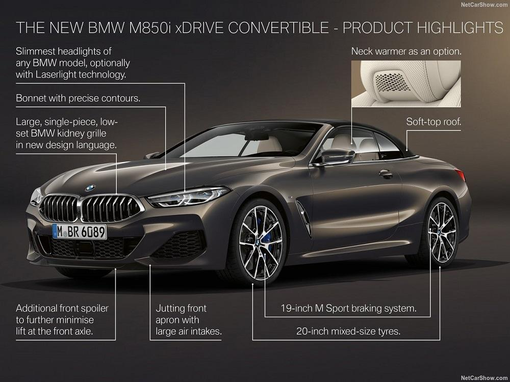 Тест-драйв BMW 8-Series Convertible 2019 года