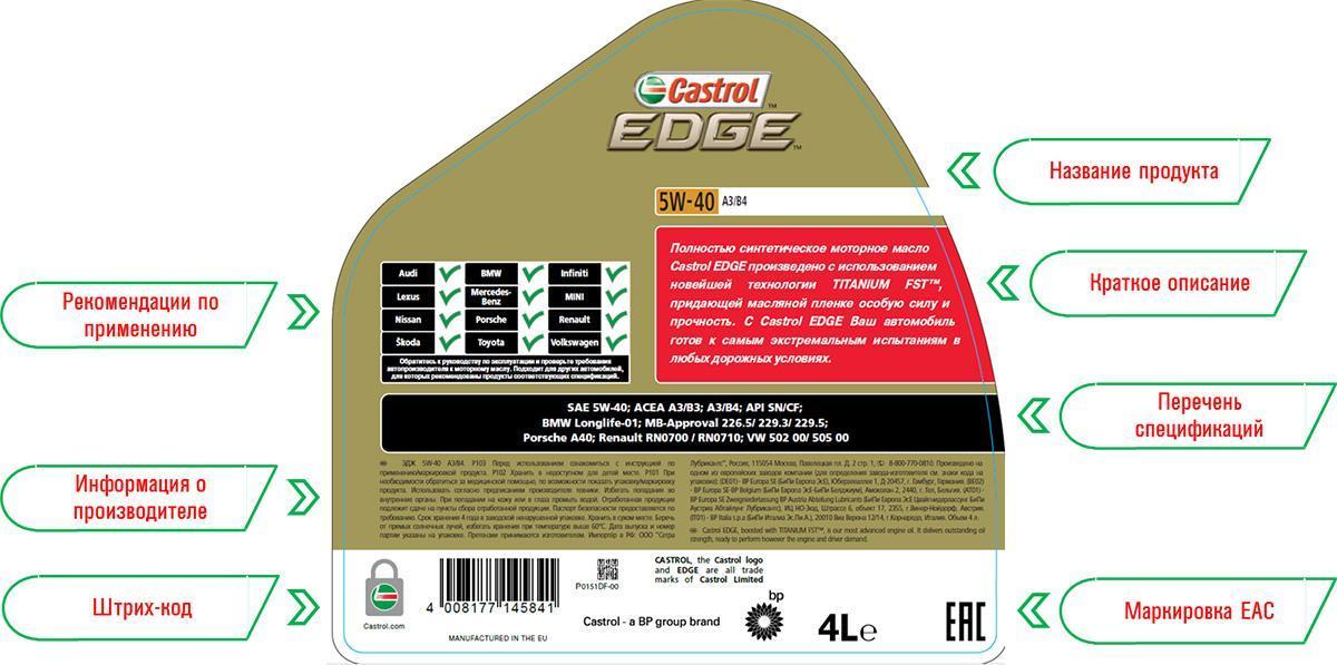 castrol 5w 40 01 - ТОП-5 фактов о моторном масле, которые должен знать каждый водитель
