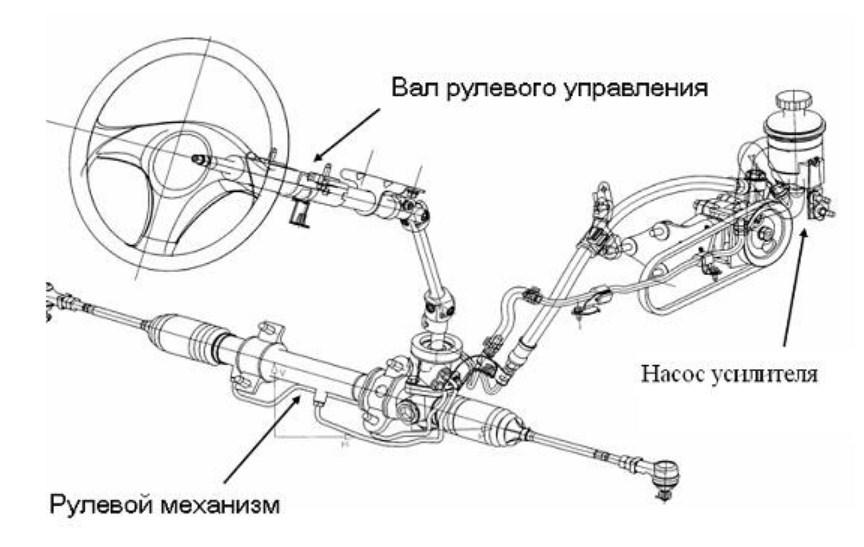 Почему пенится жидкость в бачке гидроусилителя руля?