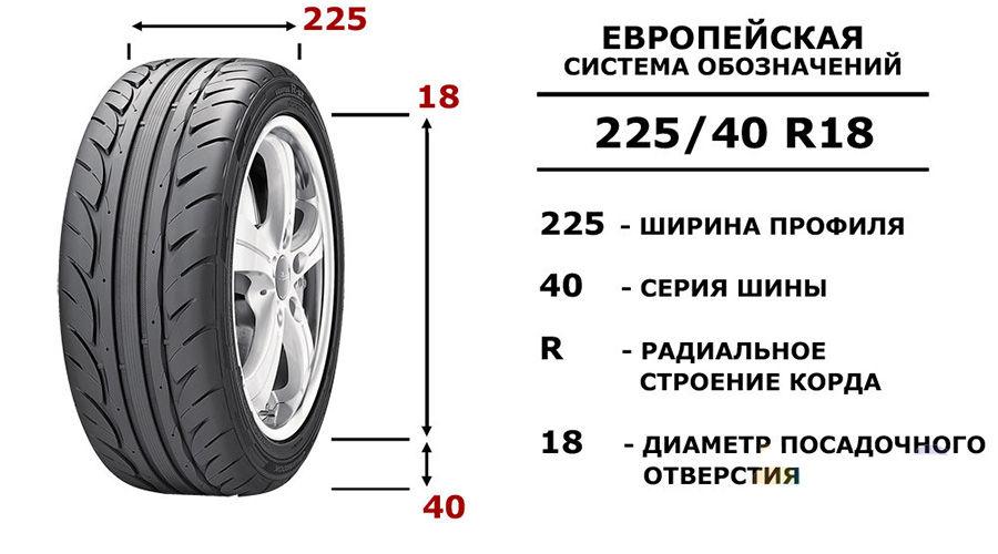 Что нужно знать о ширине шин