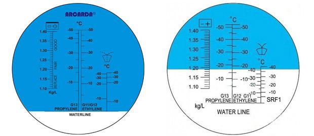 Как проверить антифриз рефрактометром?