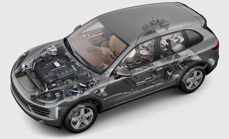 В чём разница между 4WD и AWD