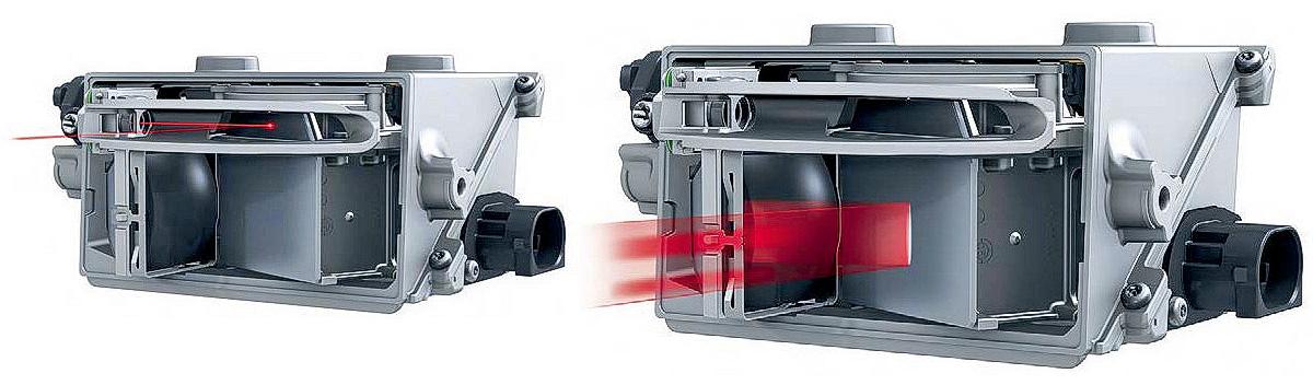 Лазерный сканер в машине: зачем он нужен и как работает