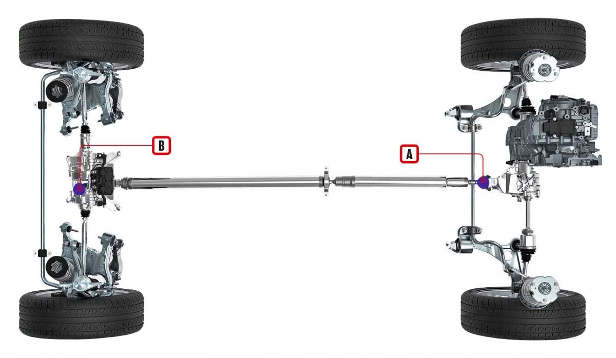 От камер до полного привода: новые технологии Range Rover Evoque