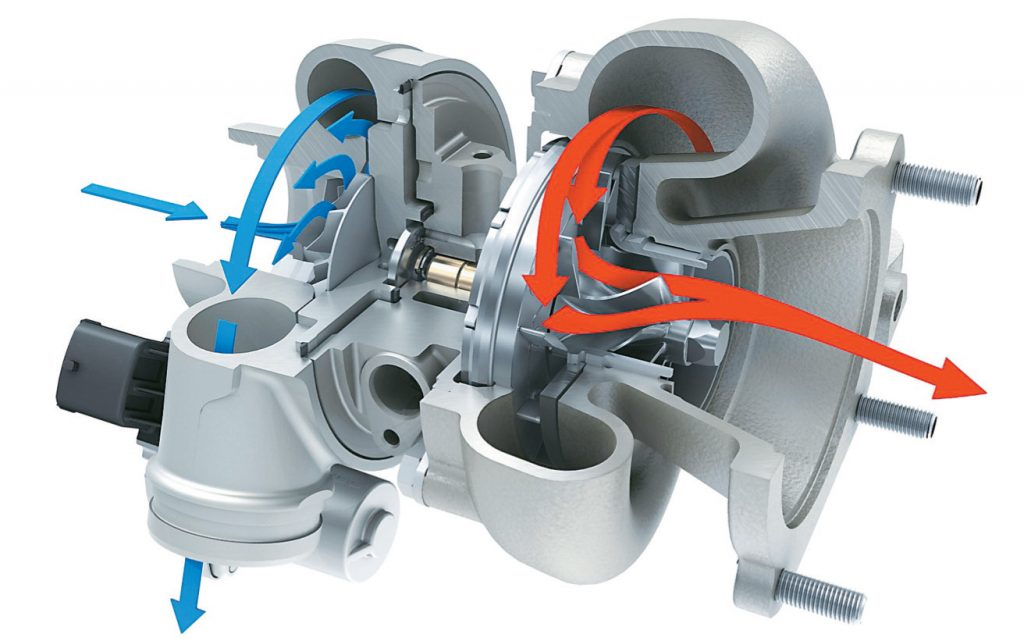 pes-52-el-turbo-normal-y-el-de-geometria-variable-tgv-o-vnt-02-1024x641.jpg