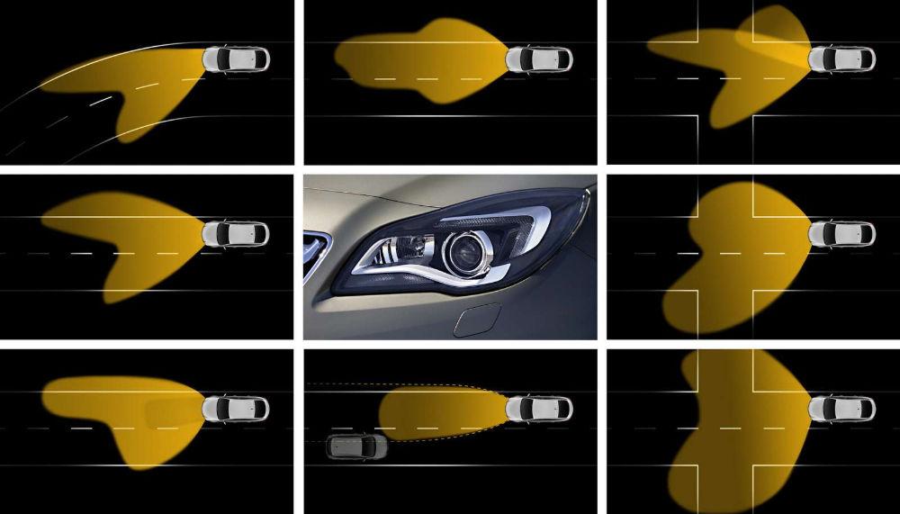 Принцип работы автомобильных адаптивных фар и их разновидности