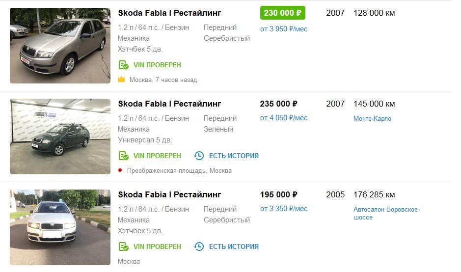 ТОП автомобилей до 250 тысяч рублей