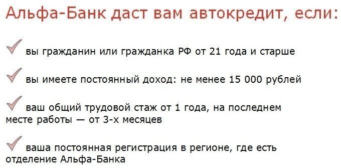 Автокредит Альфа банк: плюсы и минусы