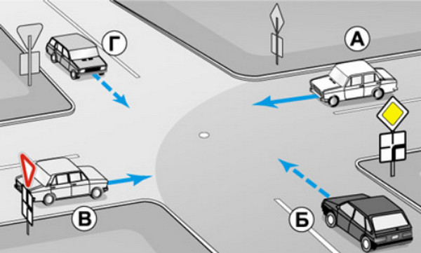 Как правильно проехать нерегулируемый перекресток — сложный вопрос экзамена в автошколе