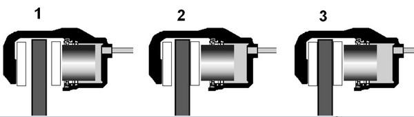 Причины неравномерного изнашивания тормозных колодок