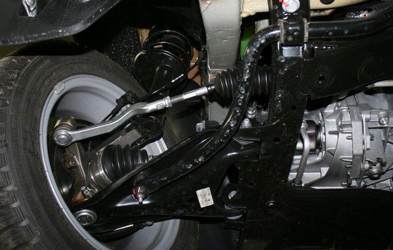 Виды работ технического обслуживания LADA Vesta