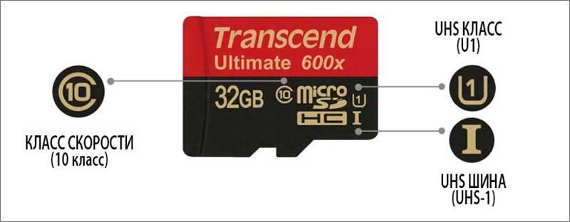 Рекомендации по выбору карт памяти для видеорегистраторов