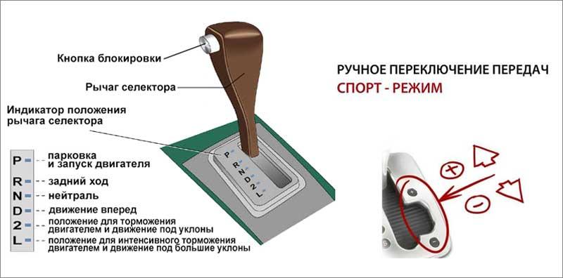 Для чего нужна нейтральная передача на АКПП и как её правильно использовать