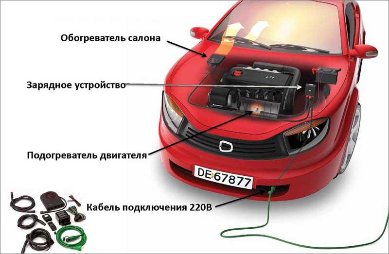 Как самостоятельно установить на авто подогреватель тосола