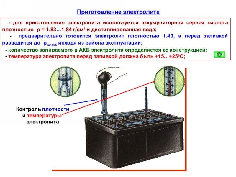 Какую кислоту используют в аккумуляторах и что о ней нужно знать