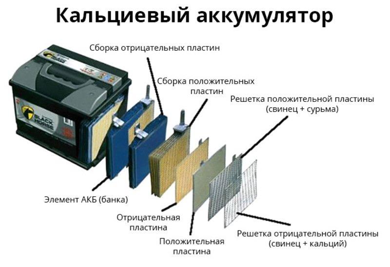 Как правильно зарядить кальциевый аккумулятор